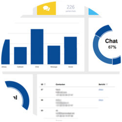 Pyber CRM - call to action chat widget 007